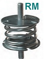 Série RM - 5 à 50 kgs