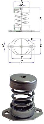 Série MLC-B - INOX- 25 à 125 kgs