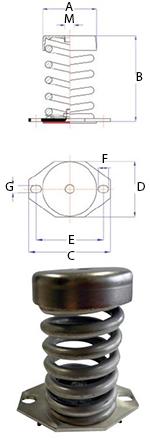 Série MLC-B - INOX- 150 à 350 kgs