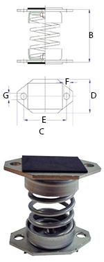 Série MLC-BB - INOX- 25 à 125 kgs