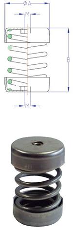Série MLC - INOX- 25 à 350 kgs