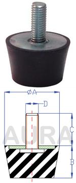 Silent blocs amortisseurs (pieds machine) série AS-3 - Pour charge en compression de 90 à 120 Kgs