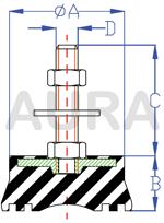 Silent blocs amortisseurs (pieds machine) série AS-4 - Pour charge en compression de 90 à 550 Kgs