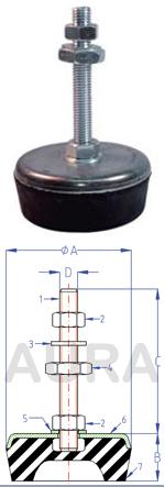 Silent blocs amortisseurs (pieds machine) série S - Pour charge en compression de 60 à 3500 Kgs