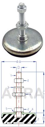 Silent blocs amortisseurs (pieds machine) série SB - Pour charge en compression de 200 à 3000 Kgs