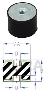 Silent bloc série HR-11 - Pour charge en compression de 15 à 1800 Kgs