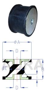 Silent bloc série HR-2 - Pour charge en compression de 40 à 900 Kgs