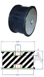 Silent bloc série HR-3 - Pour charge en compression de 500 à 2500 Kgs