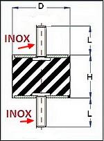 Silent bloc série TX INOX
