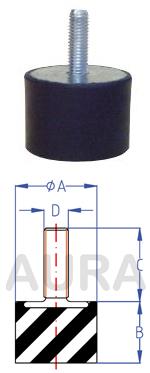 Silent bloc série R-11 - Pour charge en compression de 15 à 80 Kgs
