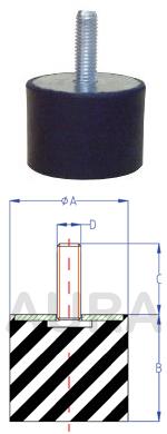 Silent bloc série R-21 - Pour charge en compression de 90 à 950 Kgs