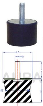 Silent bloc série R-3 - Pour charge en compression de 150 à 450 Kgs