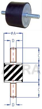Silent bloc série SR-11 - Pour charge en compression de 15 à 80 Kgs