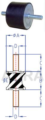 Silent bloc série SR-2 - Pour charge en compression de 12 Kgs