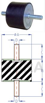 Silent bloc série SR-31 - Pour charge en compression de 100 à 1800 Kgs