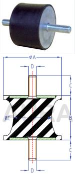Silent bloc série SR-4 - Pour charge en compression de 40 à 900 Kgs