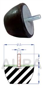Butée progressive - série TP-3 - Pour charge en compression de 375 à 3800 Kgs