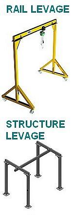 RAILS - STRUCTURES  -pour lever les paniers/grilles